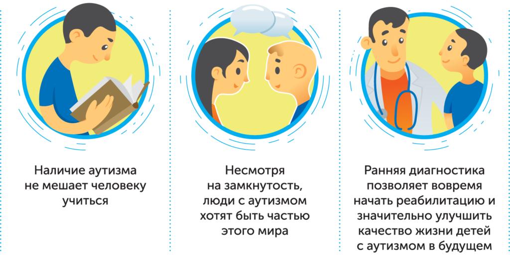 Консультация для родителей и педагогов на тему: ЧТО ТАКОЕ РАС?