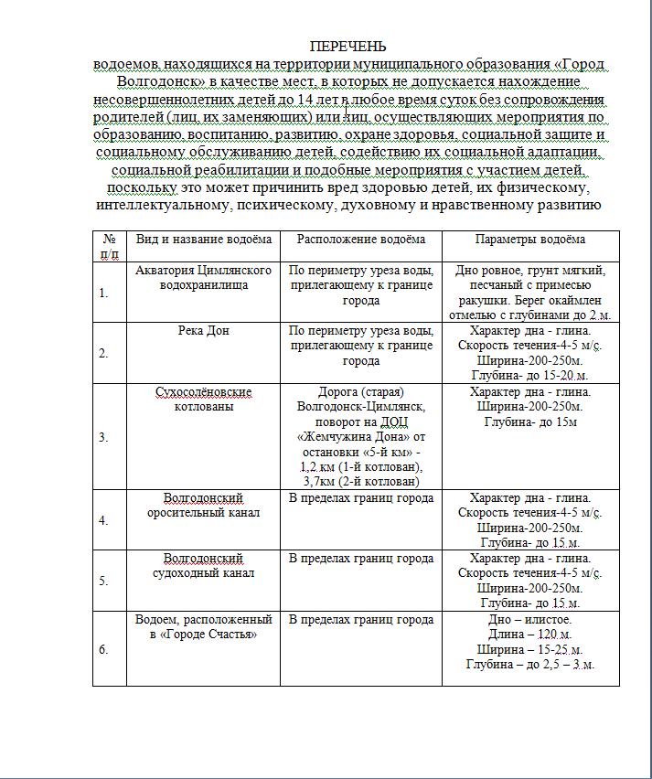 Перечень водоемов, находящихся на территории муниципального образования «Город Волгодонск» в качестве мест, в которых не допускается нахождение  несовершеннолетних детей до 14 лет в любое время суток без сопровождения родителей (лиц, их заменяющих)