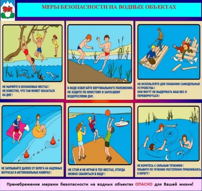 Правила безопасного поведения на воде!!!!!